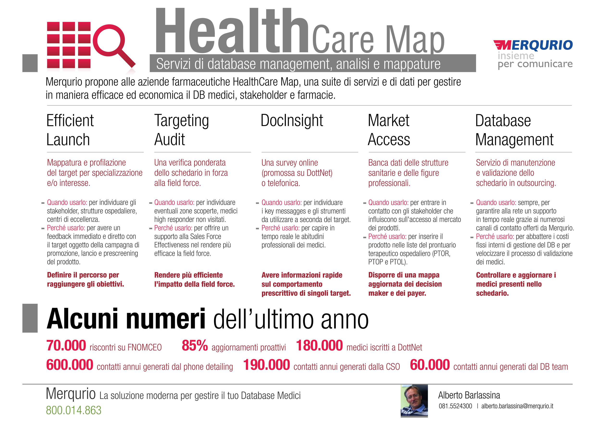 HealthCare MAP