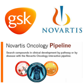 Novartis Oncology Pipeline